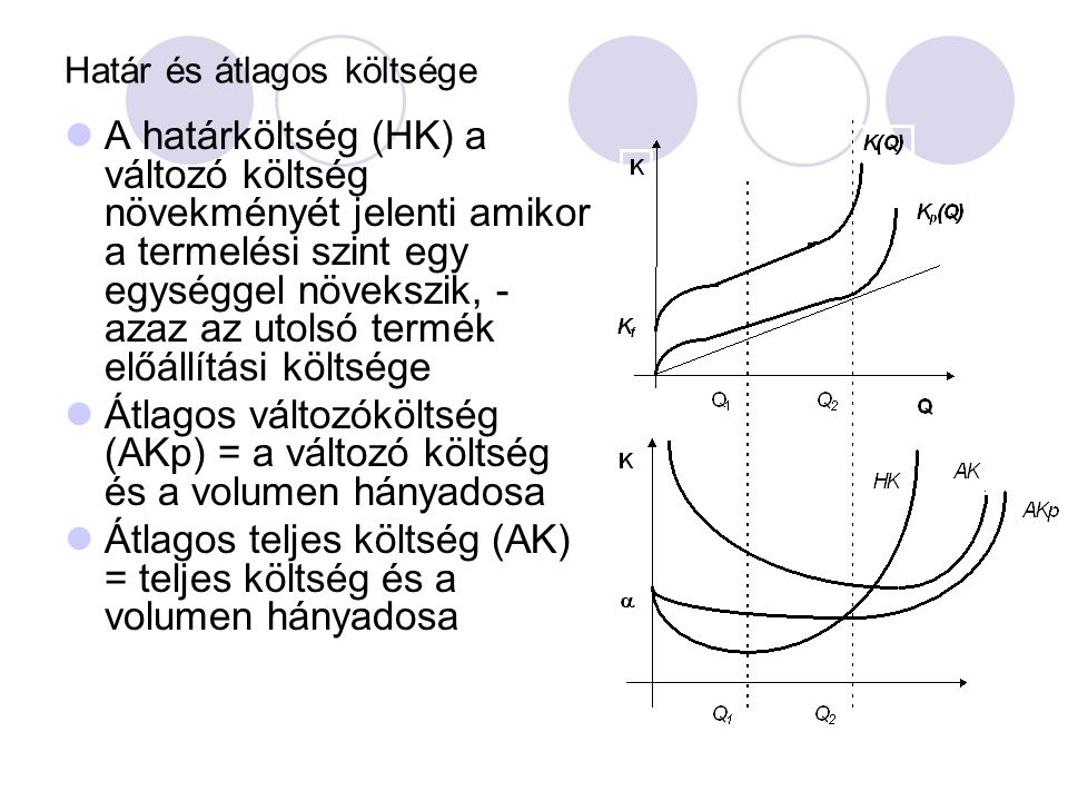 Egytermékes vállalat költség függvénye (K) A változó költségekhez hozzá kell még adni a fixnek tekintett inputok költségeit (Kf), hogy megkapjuk a tel