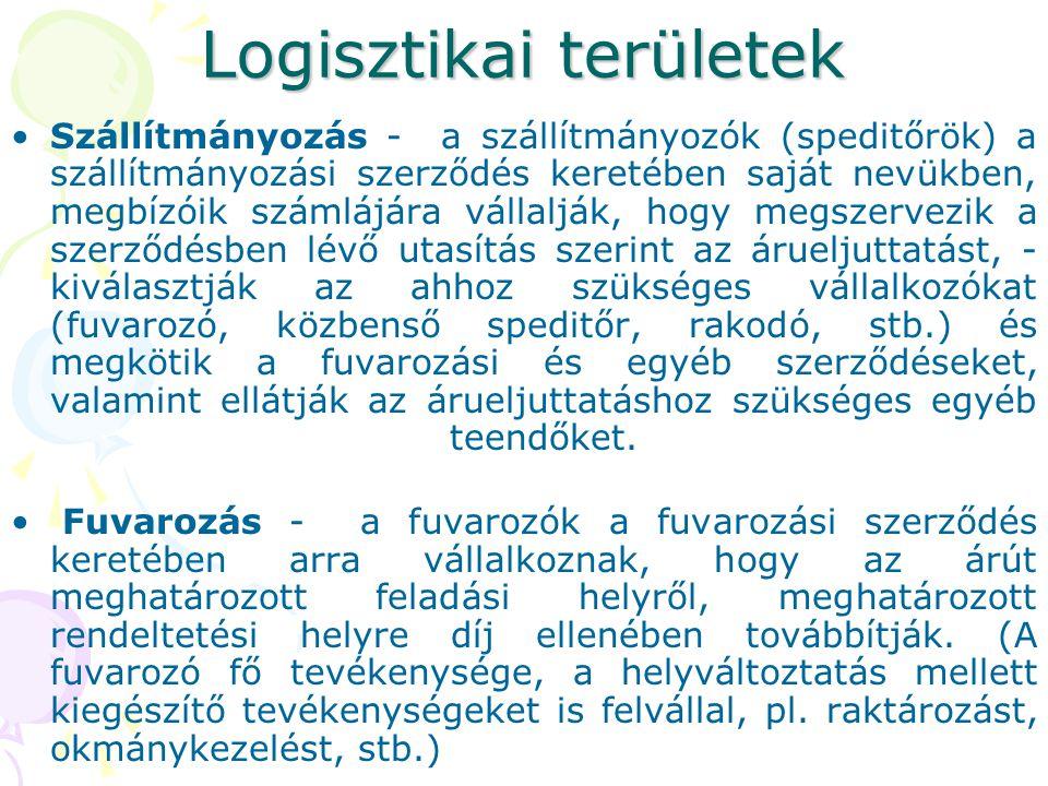 Logisztikai területek Szállítmányozás - a szállítmányozók (speditőrök) a szállítmányozási szerződés keretében saját nevükben, megbízóik számlájára vállalják, hogy megszervezik a szerződésben lévő utasítás szerint az árueljuttatást, - kiválasztják az ahhoz szükséges vállalkozókat (fuvarozó, közbenső speditőr, rakodó, stb.) és megkötik a fuvarozási és egyéb szerződéseket, valamint ellátják az árueljuttatáshoz szükséges egyéb teendőket.