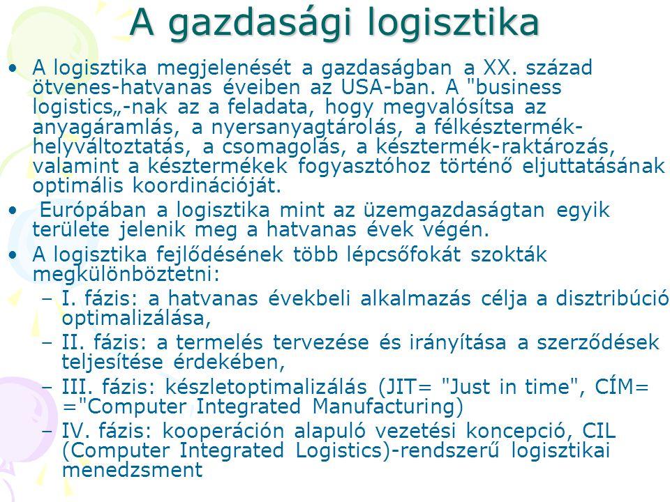A gazdasági logisztika A logisztika megjelenését a gazdaságban a XX.