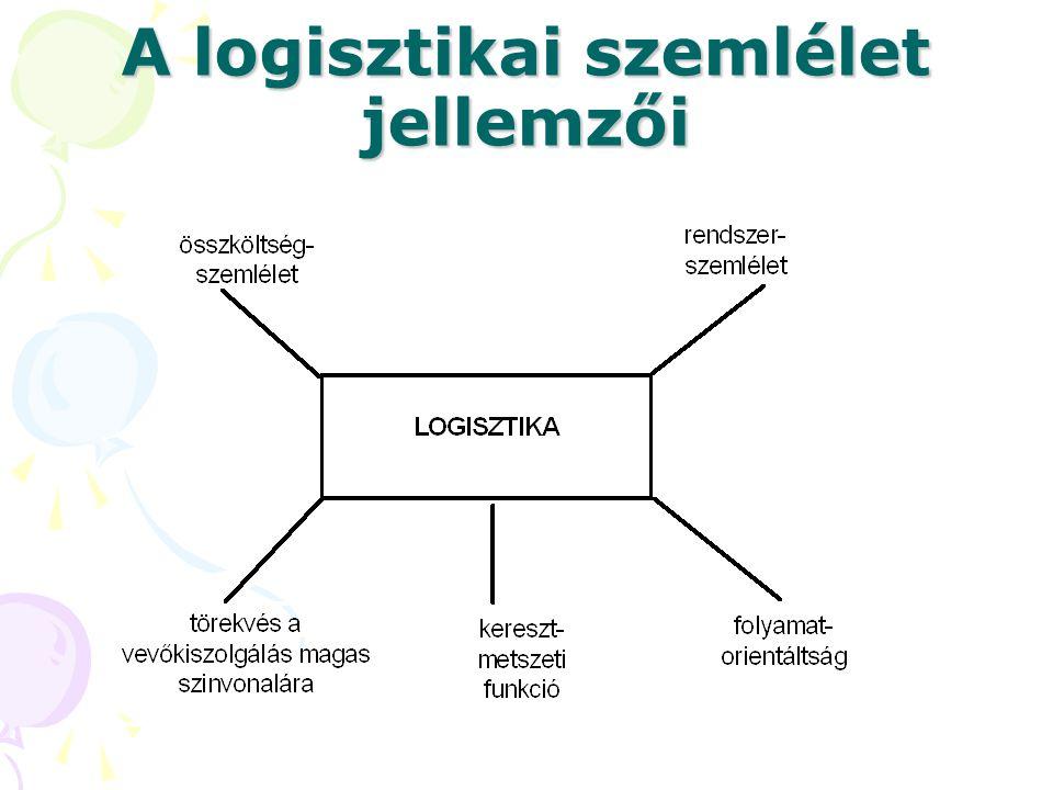 A logisztika területei - Makrologisztika Általában földrajzi, területi alapon határolhatók el makrologisztikai rendszerek.