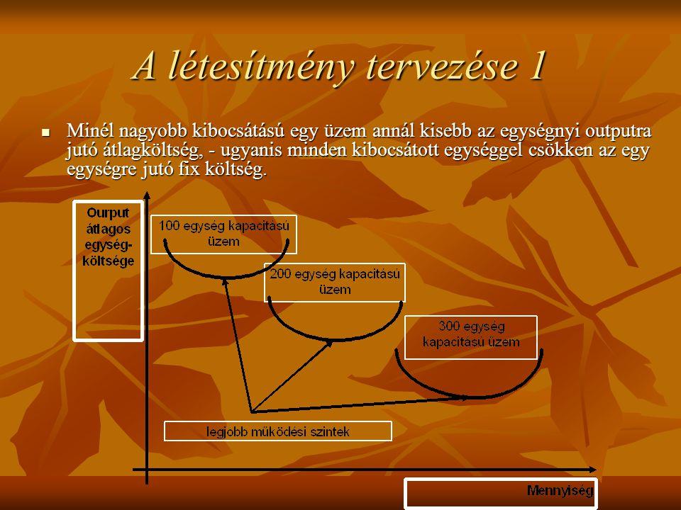 A létesítmény tervezése 1 Minél nagyobb kibocsátású egy üzem annál kisebb az egységnyi outputra jutó átlagköltség, - ugyanis minden kibocsátott egység