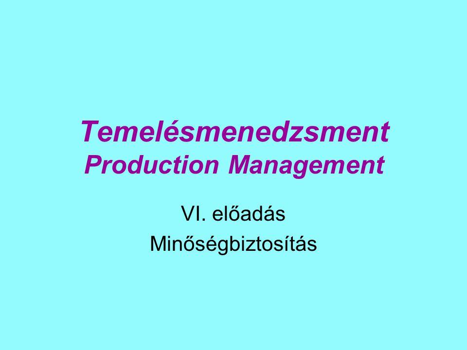 Temelésmenedzsment Production Management VI. előadás Minőségbiztosítás