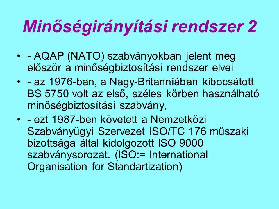 Minőségirányítási rendszer 2 - AQAP (NATO) szabványokban jelent meg először a minőségbiztosítási rendszer elvei - az 1976-ban, a Nagy-Britanniában kibocsátott BS 5750 volt az első, széles körben használható minőségbiztosítási szabvány, - ezt 1987-ben követett a Nemzetközi Szabványügyi Szervezet ISO/TC 176 műszaki bizottsága által kidolgozott ISO 9000 szabványsorozat.
