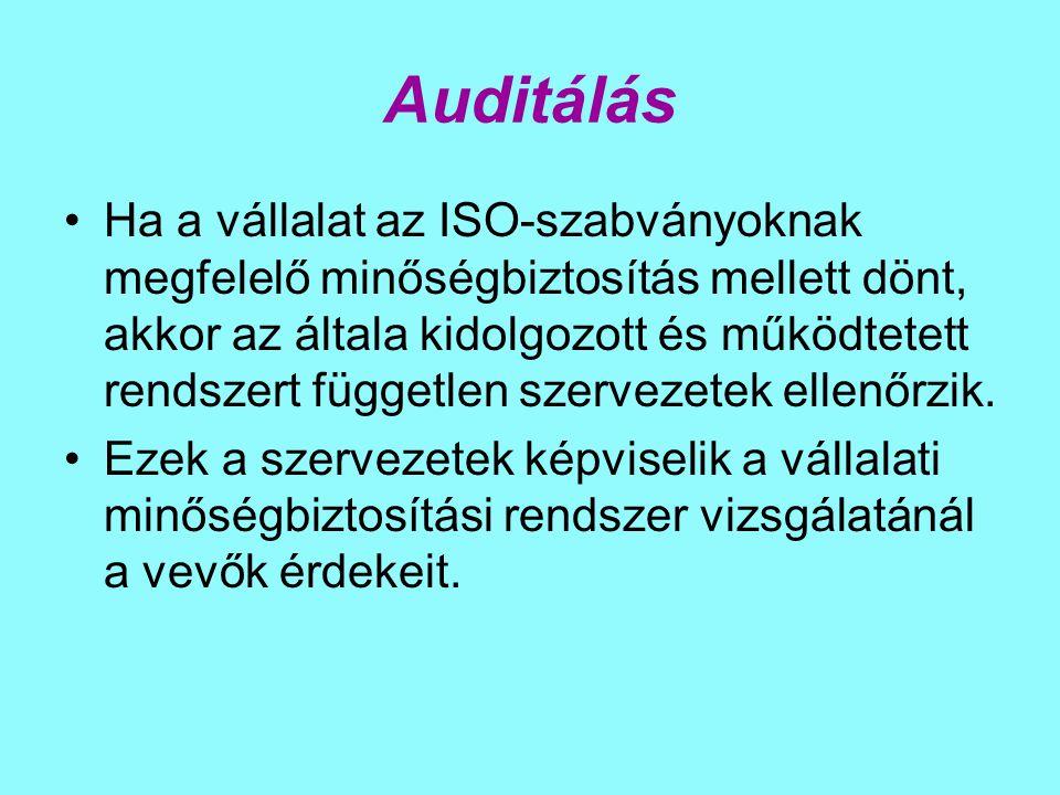 Auditálás Ha a vállalat az ISO-szabványoknak megfelelő minőségbiztosítás mellett dönt, akkor az általa kidolgozott és működtetett rendszert független szervezetek ellenőrzik.