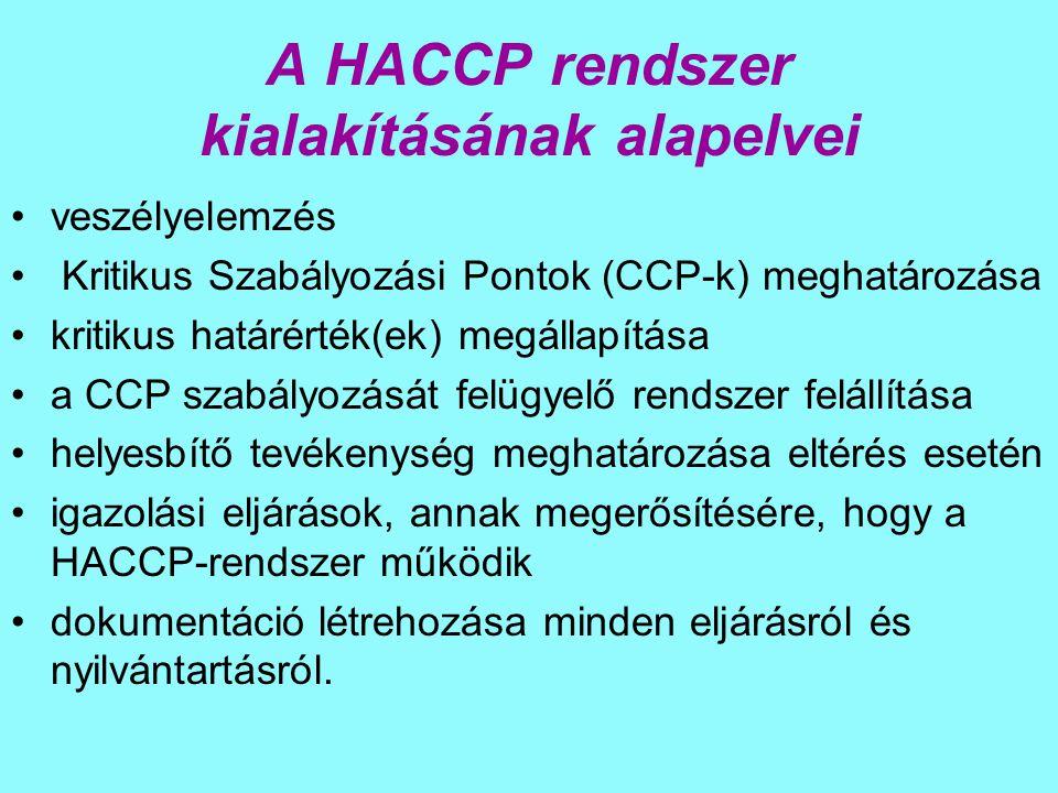 A HACCP rendszer kialakításának alapelvei veszélyelemzés Kritikus Szabályozási Pontok (CCP-k) meghatározása kritikus határérték(ek) megállapítása a CCP szabályozását felügyelő rendszer felállítása helyesbítő tevékenység meghatározása eltérés esetén igazolási eljárások, annak megerősítésére, hogy a HACCP-rendszer működik dokumentáció létrehozása minden eljárásról és nyilvántartásról.