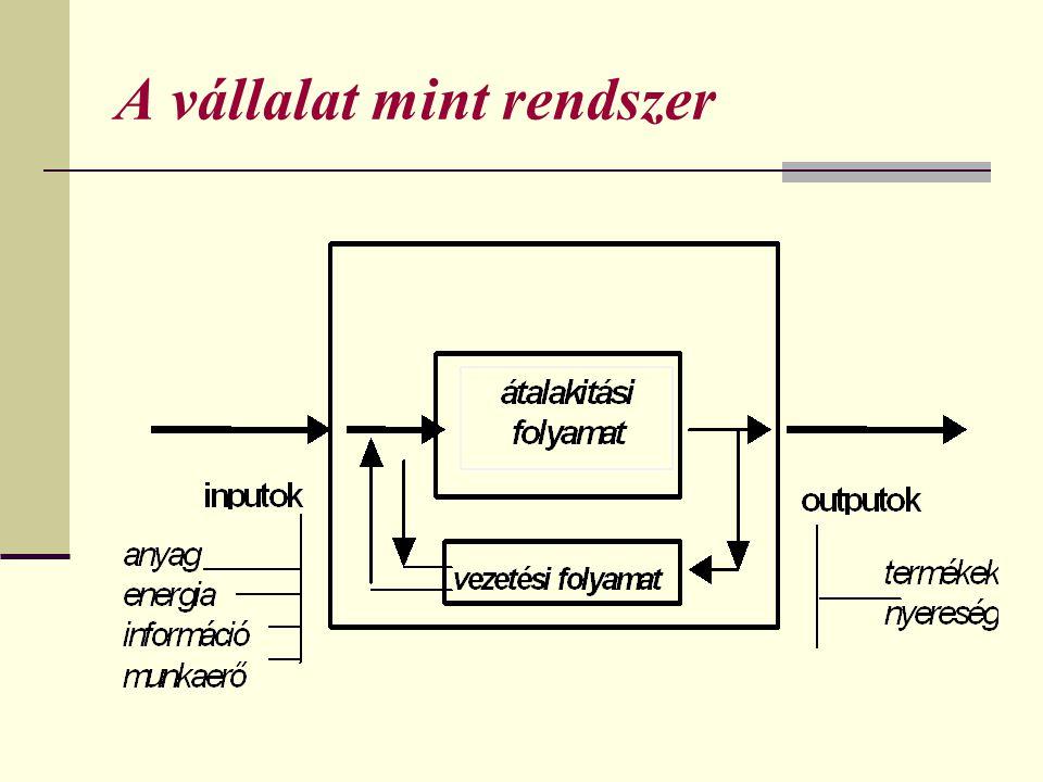 Aggregált tervezés = kereslet és kínálat összehangolása Kereslet szabályozás