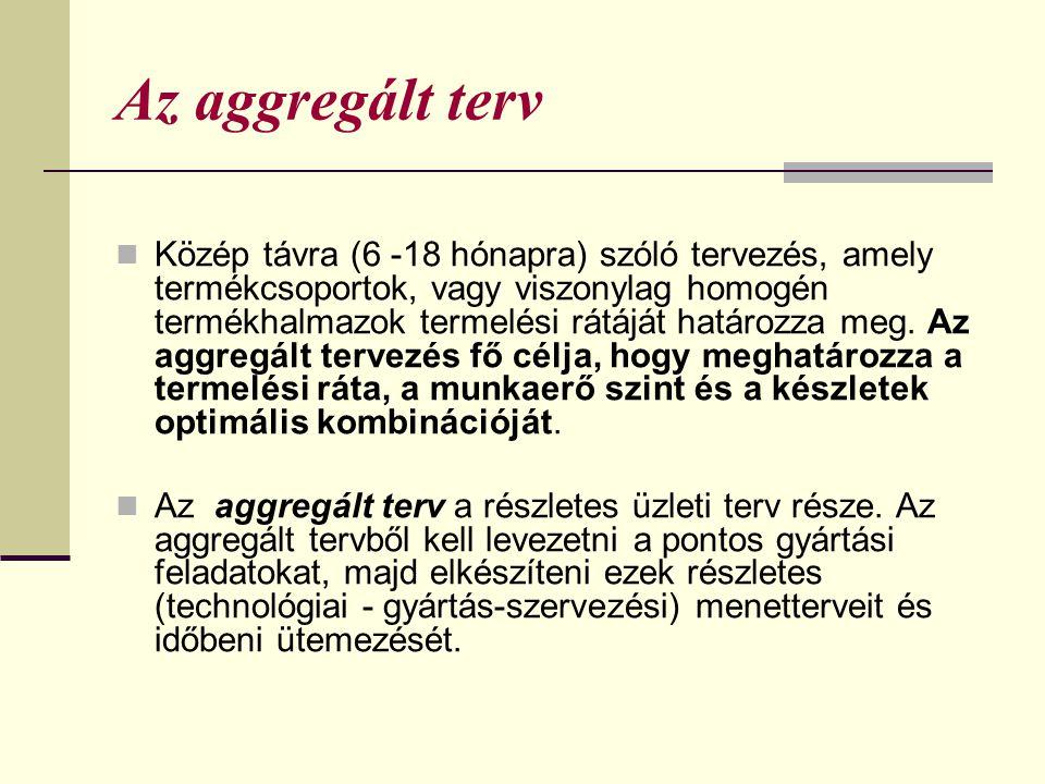 Az aggregált terv Közép távra (6 -18 hónapra) szóló tervezés, amely termékcsoportok, vagy viszonylag homogén termékhalmazok termelési rátáját határozz
