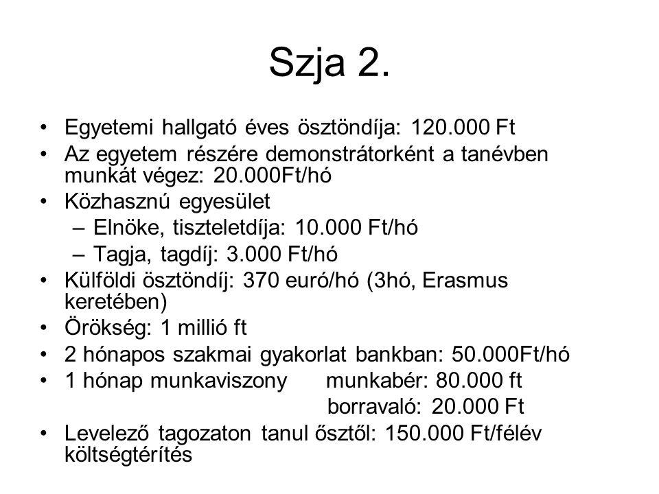Szja 2.