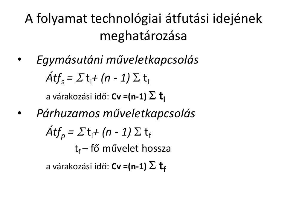 A folyamat technológiai átfutási idejének meghatározása Egymásutáni műveletkapcsolás Átf s =  t i + (n - 1)  t i a várakozási idő: Cv =(n-1)  t i Párhuzamos műveletkapcsolás Átf p =  t i + (n - 1)  t f t f – fő művelet hossza a várakozási idő: Cv =(n-1)  t f