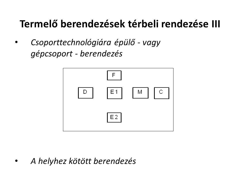 Termelő berendezések térbeli rendezése III Csoporttechnológiára épülő - vagy gépcsoport - berendezés A helyhez kötött berendezés