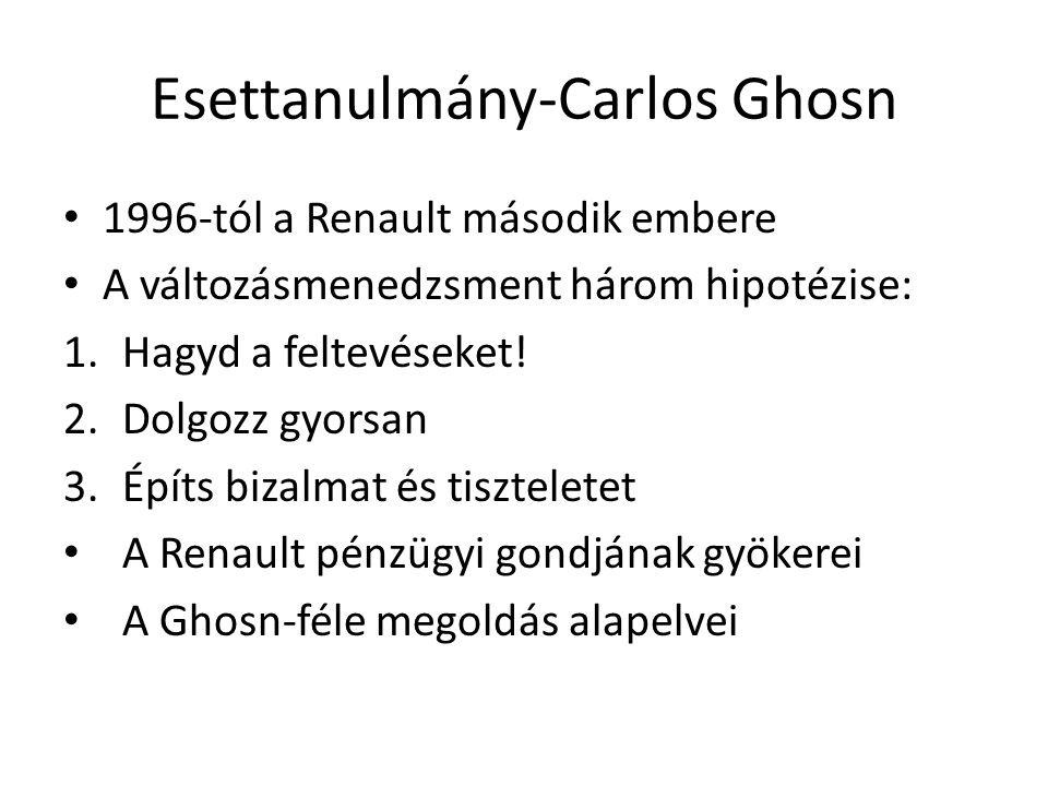 Esettanulmány-Carlos Ghosn 1996-tól a Renault második embere A változásmenedzsment három hipotézise: 1.Hagyd a feltevéseket.