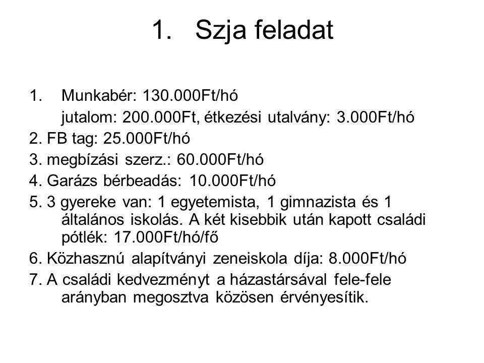 1.Szja feladat 1.Munkabér: 130.000Ft/hó jutalom: 200.000Ft, étkezési utalvány: 3.000Ft/hó 2. FB tag: 25.000Ft/hó 3. megbízási szerz.: 60.000Ft/hó 4. G