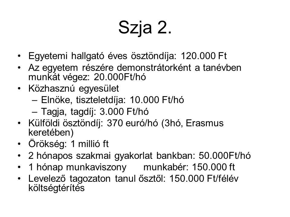 Szja 2. Egyetemi hallgató éves ösztöndíja: 120.000 Ft Az egyetem részére demonstrátorként a tanévben munkát végez: 20.000Ft/hó Közhasznú egyesület –El