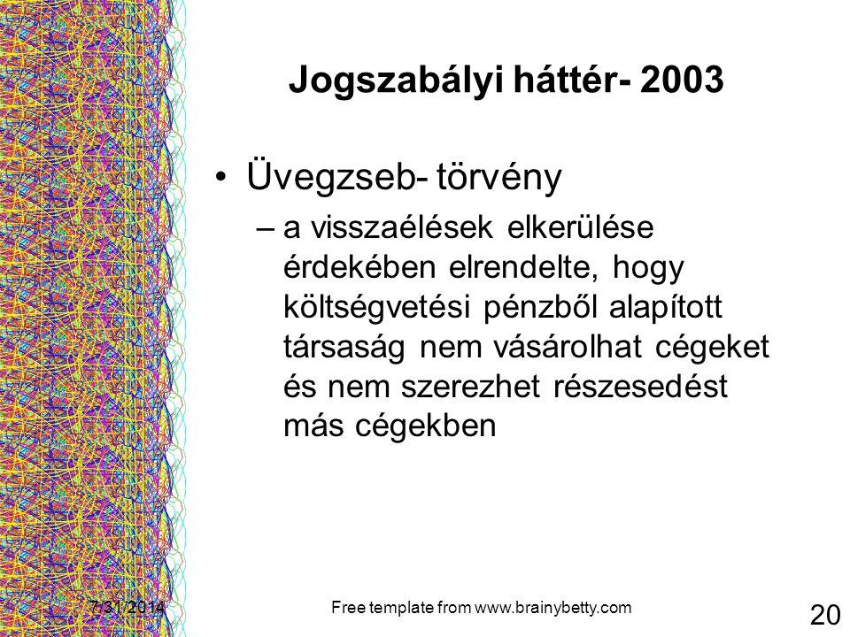 7/31/2014Free template from www.brainybetty.com 20 Jogszabályi háttér- 2003 Üvegzseb- törvény –a visszaélések elkerülése érdekében elrendelte, hogy kö