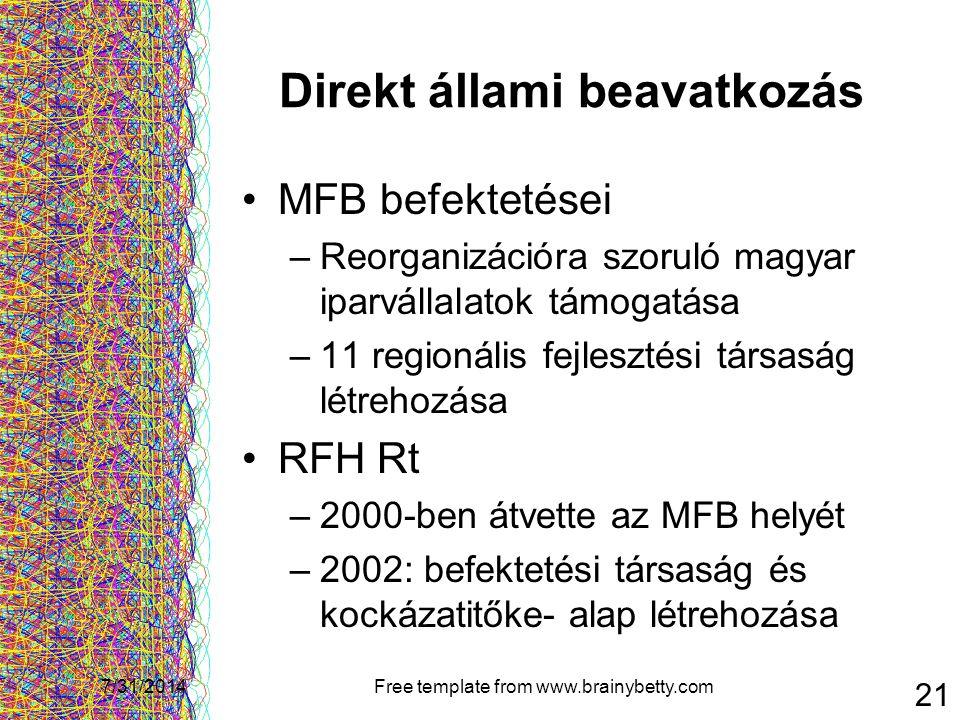 7/31/2014Free template from www.brainybetty.com 21 Direkt állami beavatkozás MFB befektetései –Reorganizációra szoruló magyar iparvállalatok támogatás
