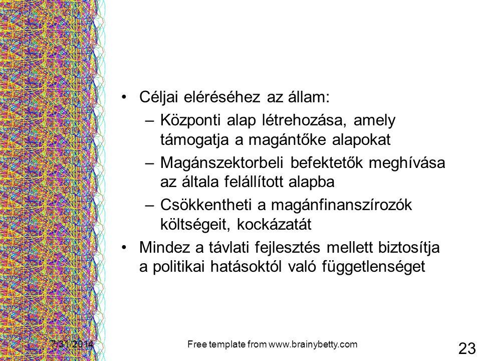7/31/2014Free template from www.brainybetty.com 23 Céljai eléréséhez az állam: –Központi alap létrehozása, amely támogatja a magántőke alapokat –Magán