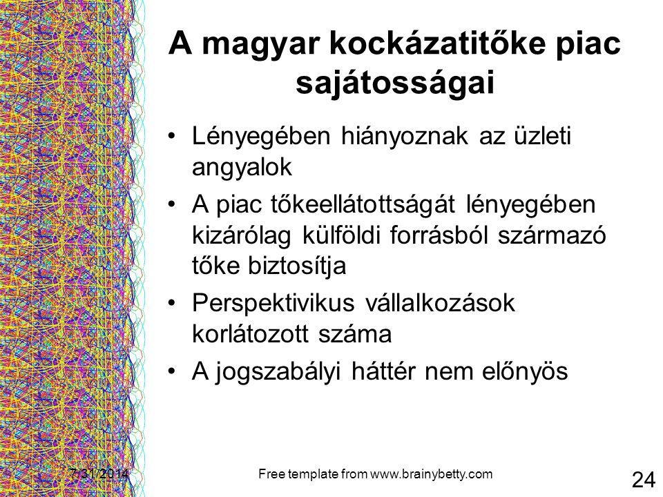 7/31/2014Free template from www.brainybetty.com 24 A magyar kockázatitőke piac sajátosságai Lényegében hiányoznak az üzleti angyalok A piac tőkeelláto