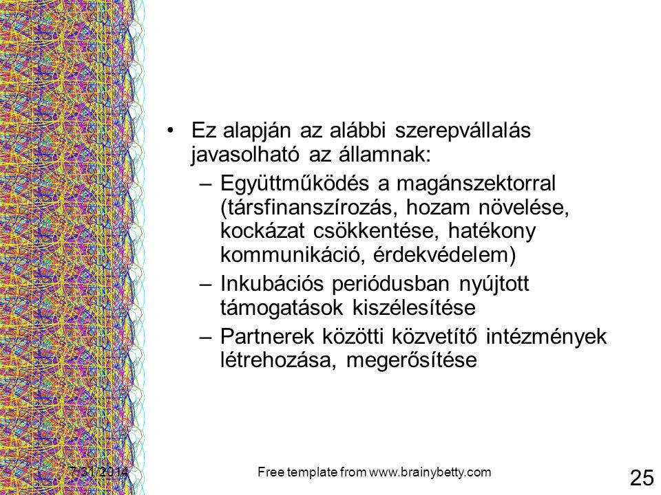 7/31/2014Free template from www.brainybetty.com 25 Ez alapján az alábbi szerepvállalás javasolható az államnak: –Együttműködés a magánszektorral (társ