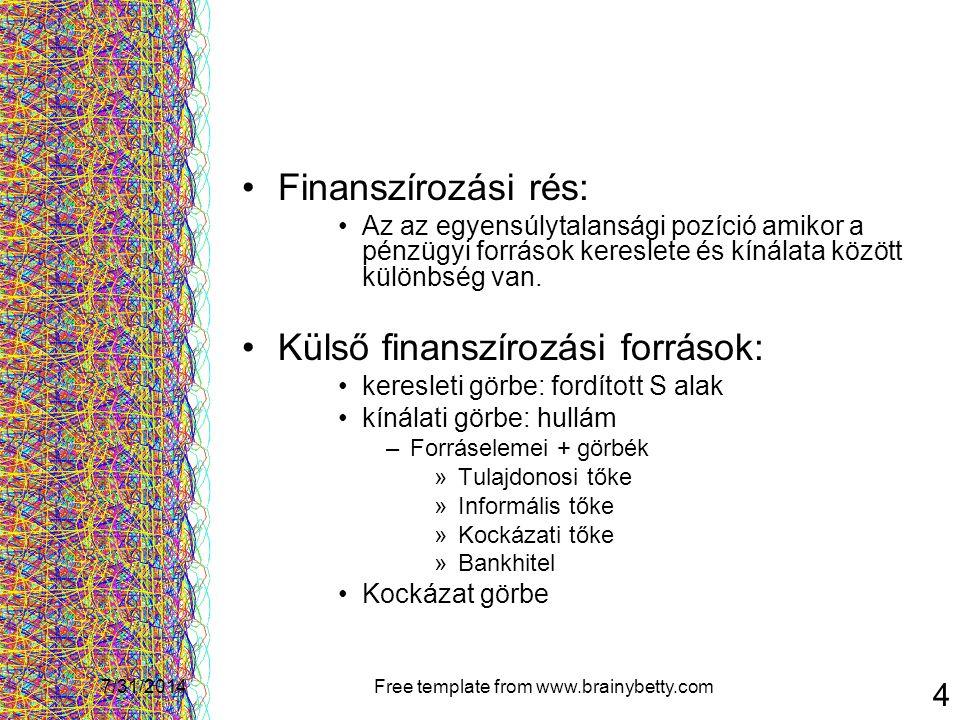7/31/2014Free template from www.brainybetty.com 5