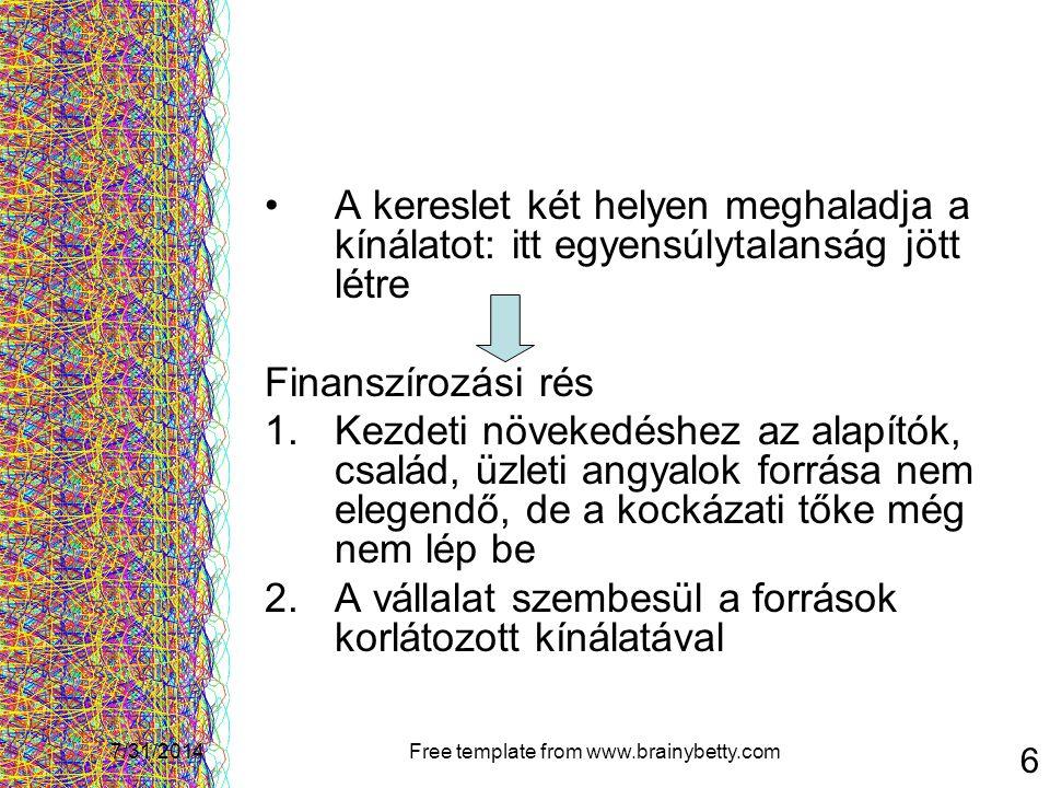 7/31/2014Free template from www.brainybetty.com 17 Az állam részvétele a magyarországi kockázatitőke-piacon Az állam kétféleképpen befolyásolhatja a kockázatitőke- piac fejlődését: –Jogszabályi, szabályozási háttér megteremtésével –Költségvetési források vállalkozásokba történő közvetlen befektetésével