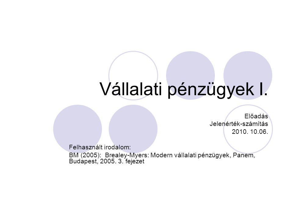 Vállalati pénzügyek I.Előadás Jelenérték-számítás 2010.