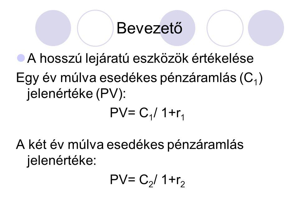 Bevezető A hosszú lejáratú eszközök értékelése Egy év múlva esedékes pénzáramlás (C 1 ) jelenértéke (PV): PV= C 1 / 1+r 1 A két év múlva esedékes pénzáramlás jelenértéke: PV= C 2 / 1+r 2