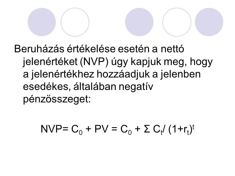 Beruházás értékelése esetén a nettó jelenértéket (NVP) úgy kapjuk meg, hogy a jelenértékhez hozzáadjuk a jelenben esedékes, általában negatív pénzösszeget: NVP= C 0 + PV = C 0 + Σ C t / (1+r t ) t
