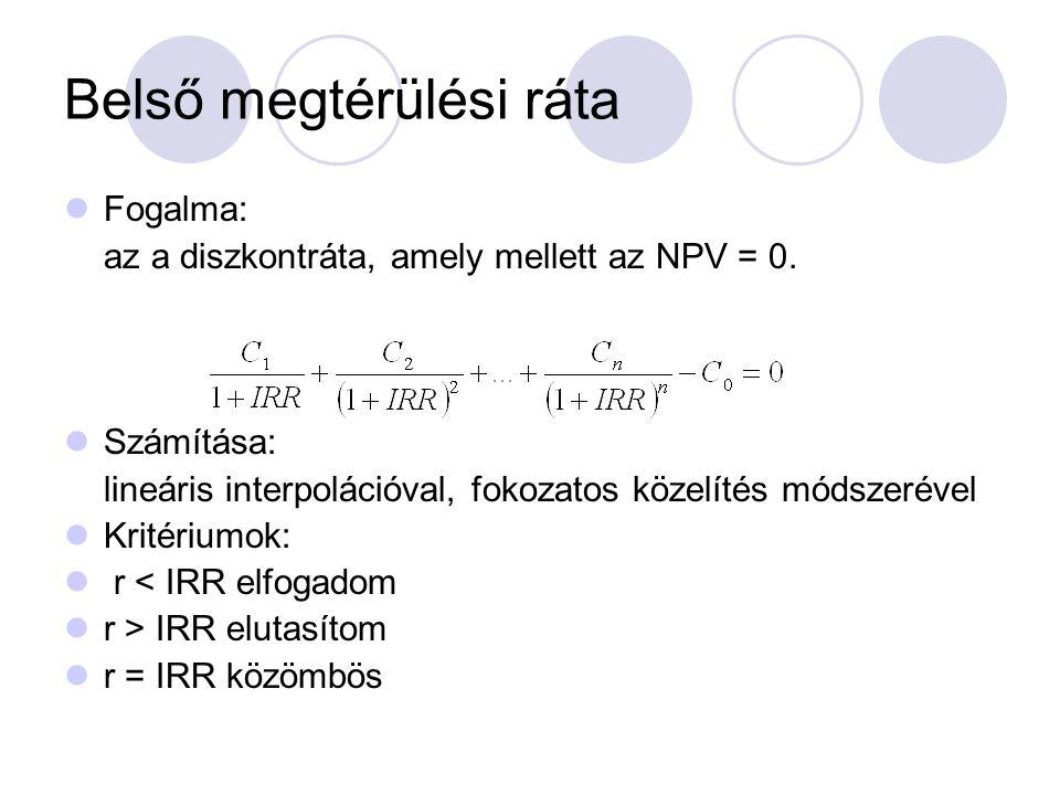Belső megtérülési ráta Fogalma: az a diszkontráta, amely mellett az NPV = 0. Számítása: lineáris interpolációval, fokozatos közelítés módszerével Krit