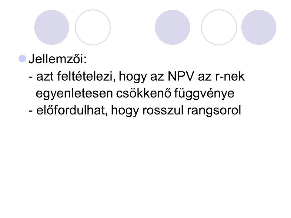 Jellemzői: - azt feltételezi, hogy az NPV az r-nek egyenletesen csökkenő függvénye - előfordulhat, hogy rosszul rangsorol