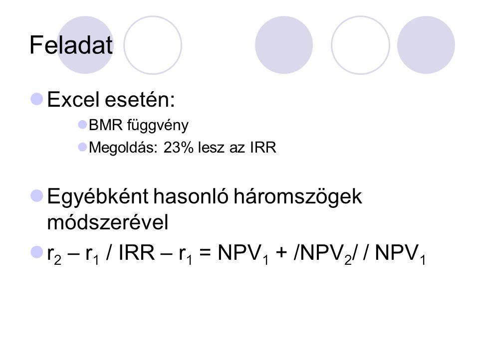 Feladat Excel esetén: BMR függvény Megoldás: 23% lesz az IRR Egyébként hasonló háromszögek módszerével r 2 – r 1 / IRR – r 1 = NPV 1 + /NPV 2 / / NPV