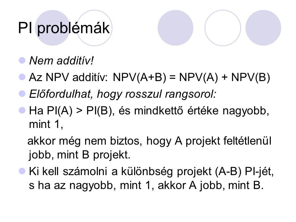 PI problémák Nem additív! Az NPV additív: NPV(A+B) = NPV(A) + NPV(B) Előfordulhat, hogy rosszul rangsorol: Ha PI(A) > PI(B), és mindkettő értéke nagyo