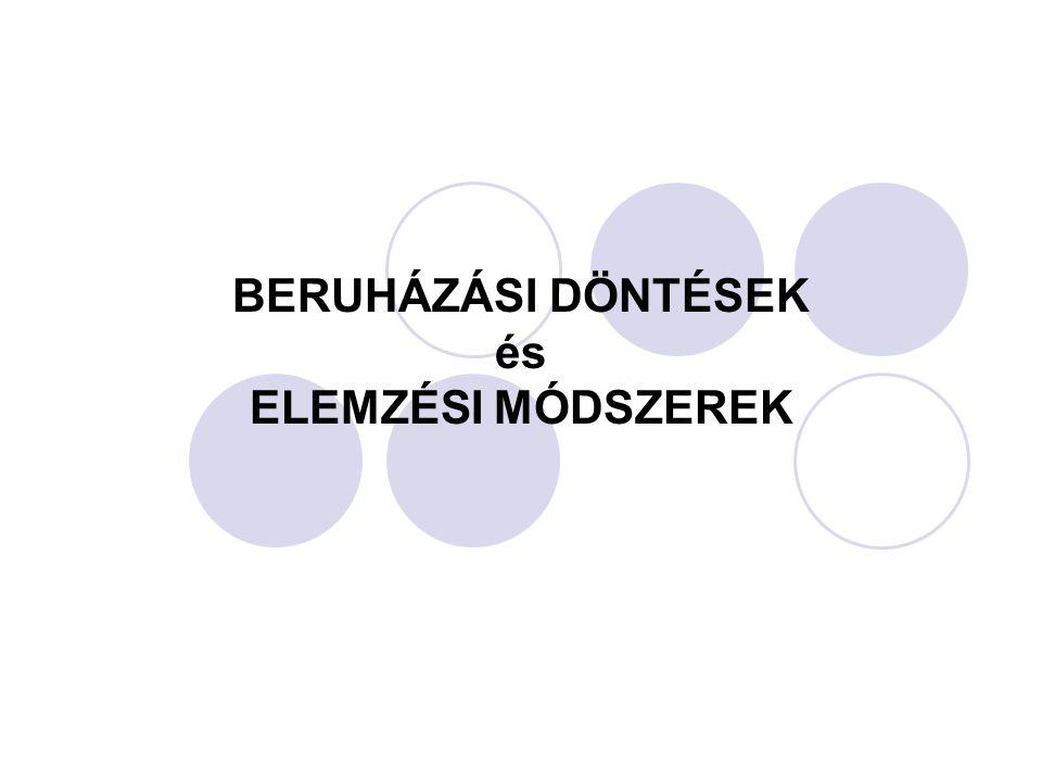 BERUHÁZÁSI DÖNTÉSEK és ELEMZÉSI MÓDSZEREK
