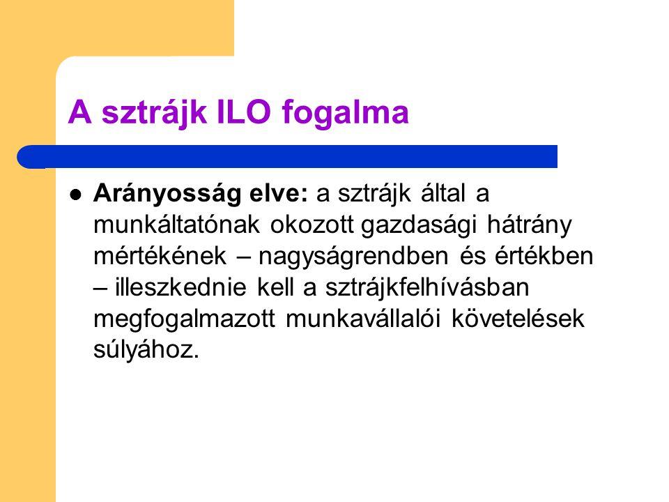 A sztrájk ILO fogalma Arányosság elve: a sztrájk által a munkáltatónak okozott gazdasági hátrány mértékének – nagyságrendben és értékben – illeszkedni