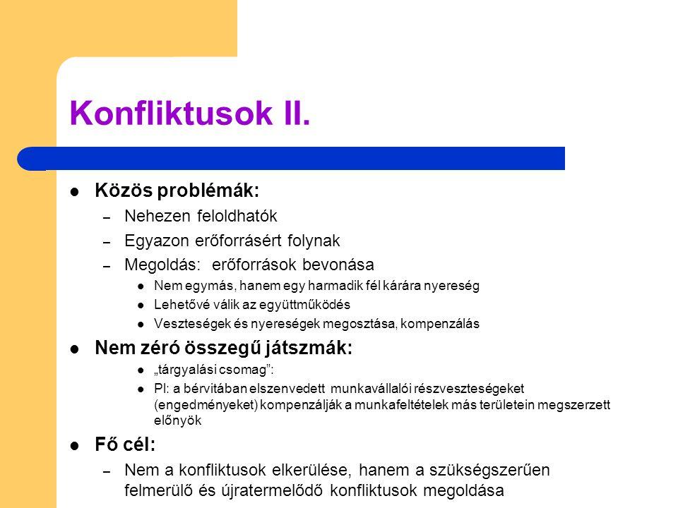 Konfliktusok II. Közös problémák: – Nehezen feloldhatók – Egyazon erőforrásért folynak – Megoldás: erőforrások bevonása Nem egymás, hanem egy harmadik