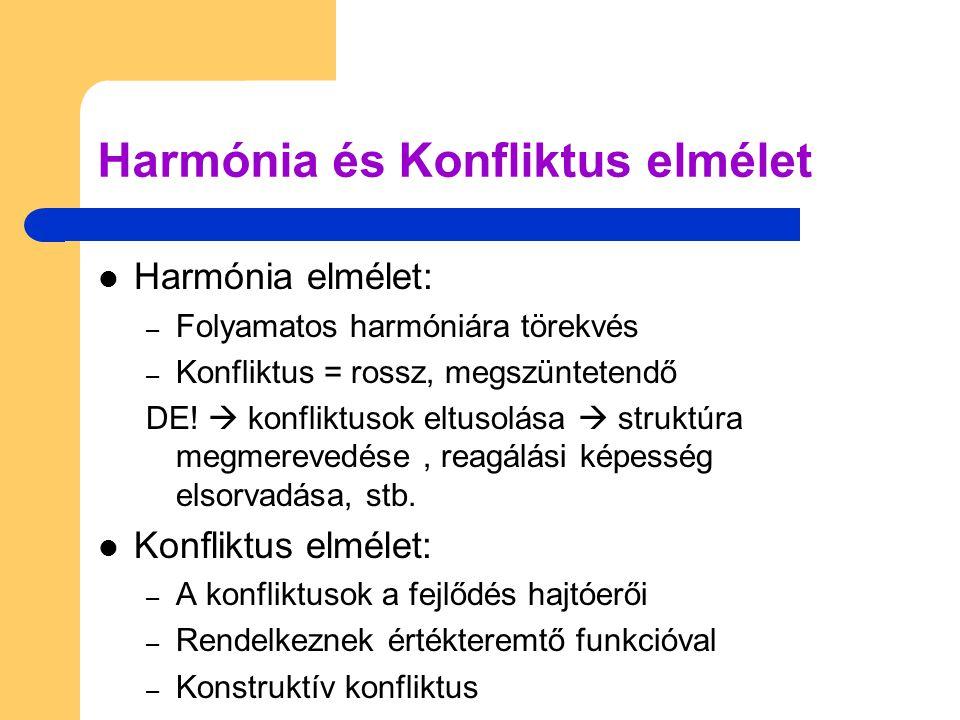 Harmónia és Konfliktus elmélet Harmónia elmélet: – Folyamatos harmóniára törekvés – Konfliktus = rossz, megszüntetendő DE!  konfliktusok eltusolása 