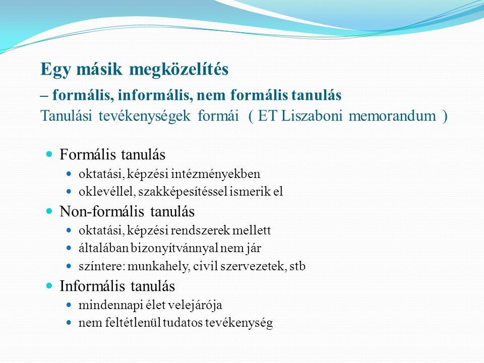 Egy másik megközelítés – formális, informális, nem formális tanulás Tanulási tevékenységek formái ( ET Liszaboni memorandum ) Formális tanulás oktatás