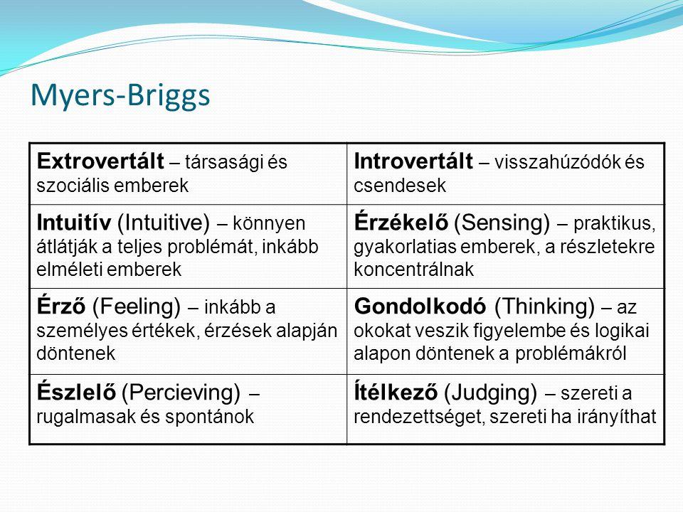 Myers-Briggs Extrovertált – társasági és szociális emberek Introvertált – visszahúzódók és csendesek Intuitív (Intuitive) – könnyen átlátják a teljes
