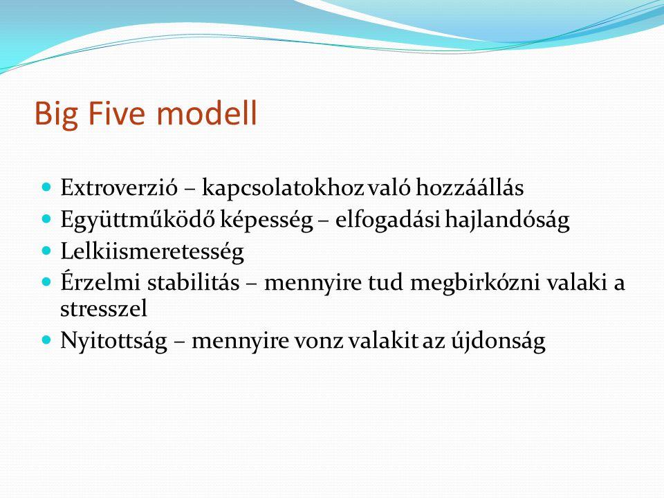 Big Five modell Extroverzió – kapcsolatokhoz való hozzáállás Együttműködő képesség – elfogadási hajlandóság Lelkiismeretesség Érzelmi stabilitás – men