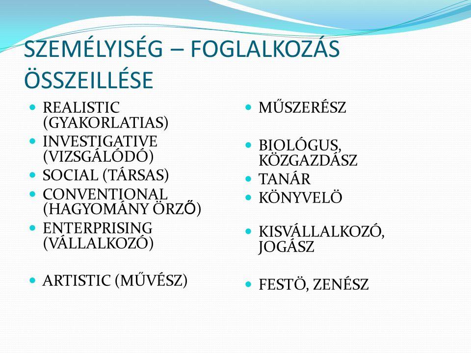 SZEMÉLYISÉG – FOGLALKOZÁS ÖSSZEILLÉSE REALISTIC (GYAKORLATIAS) INVESTIGATIVE (VIZSGÁLÓDÓ) SOCIAL (TÁRSAS) CONVENTIONAL (HAGYOMÁNY ŐRZ Ő ) ENTERPRISING
