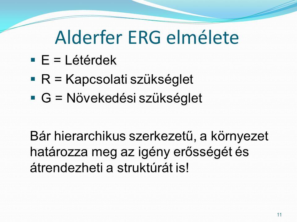 Alderfer ERG elmélete  E = Létérdek  R = Kapcsolati szükséglet  G = Növekedési szükséglet Bár hierarchikus szerkezetű, a környezet határozza meg az igény erősségét és átrendezheti a struktúrát is.