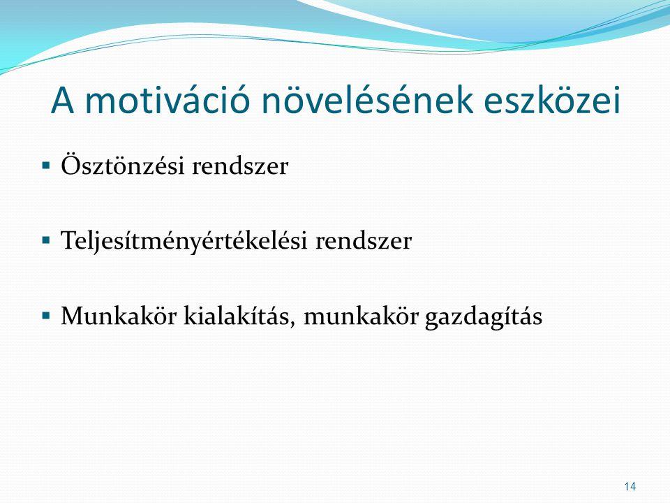 A motiváció növelésének eszközei  Ösztönzési rendszer  Teljesítményértékelési rendszer  Munkakör kialakítás, munkakör gazdagítás 14