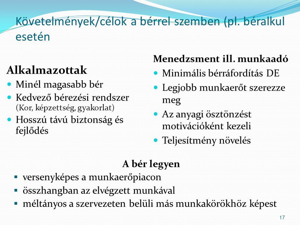 Követelmények/célok a bérrel szemben (pl.