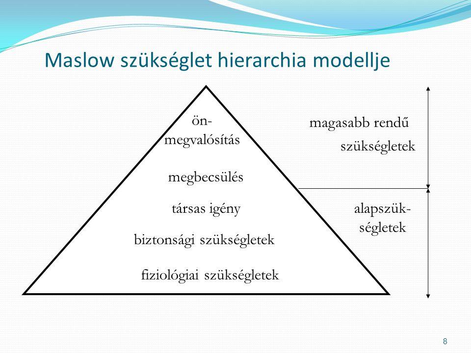 Maslow szükséglet hierarchia modellje ön- megvalósítás megbecsülés társas igény biztonsági szükségletek fiziológiai szükségletek magasabb rendű szükségletek alapszük- ségletek 8