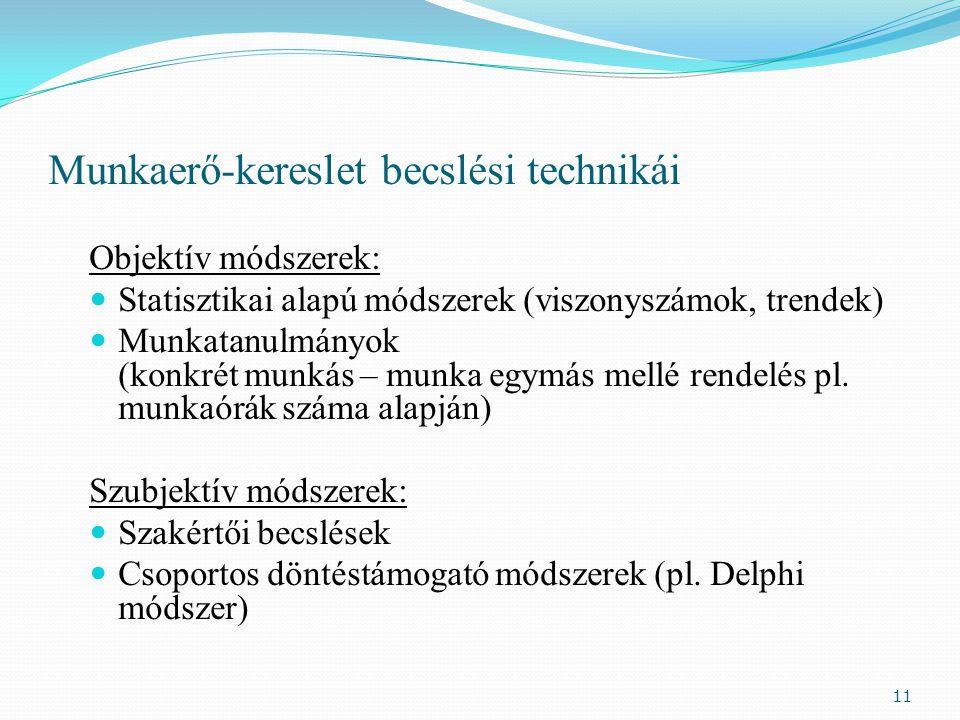Munkaerő-kereslet becslési technikái Objektív módszerek: Statisztikai alapú módszerek (viszonyszámok, trendek) Munkatanulmányok (konkrét munkás – munka egymás mellé rendelés pl.