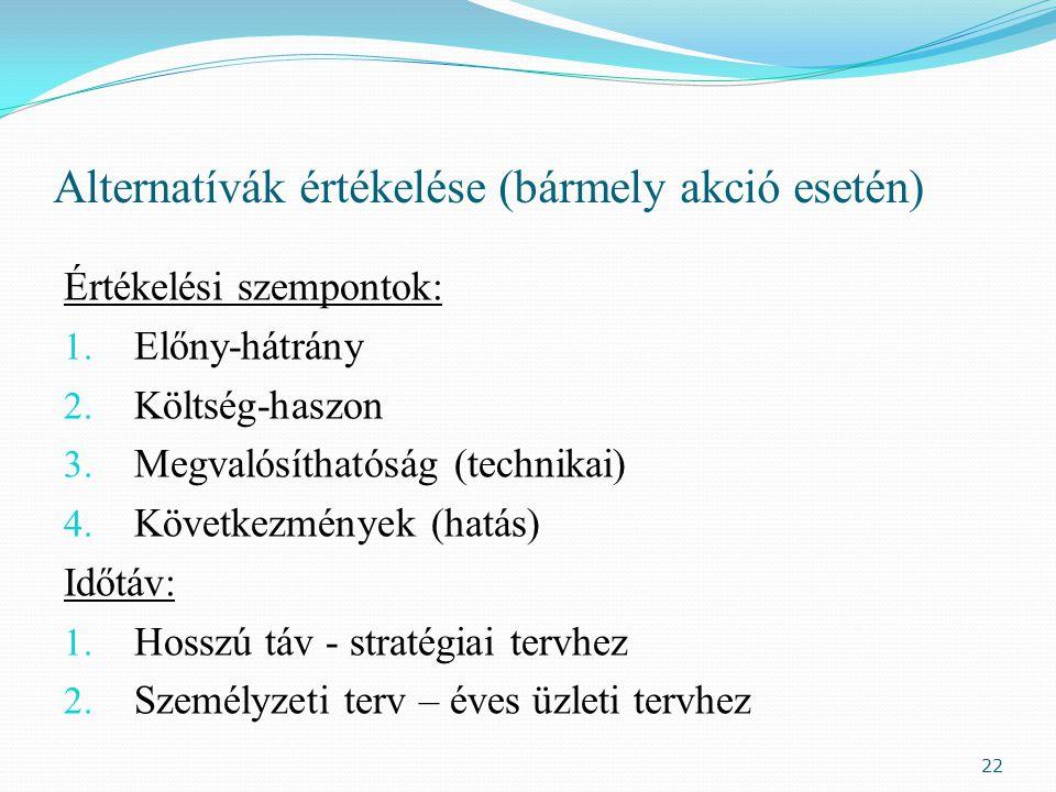 Alternatívák értékelése (bármely akció esetén) Értékelési szempontok: 1.