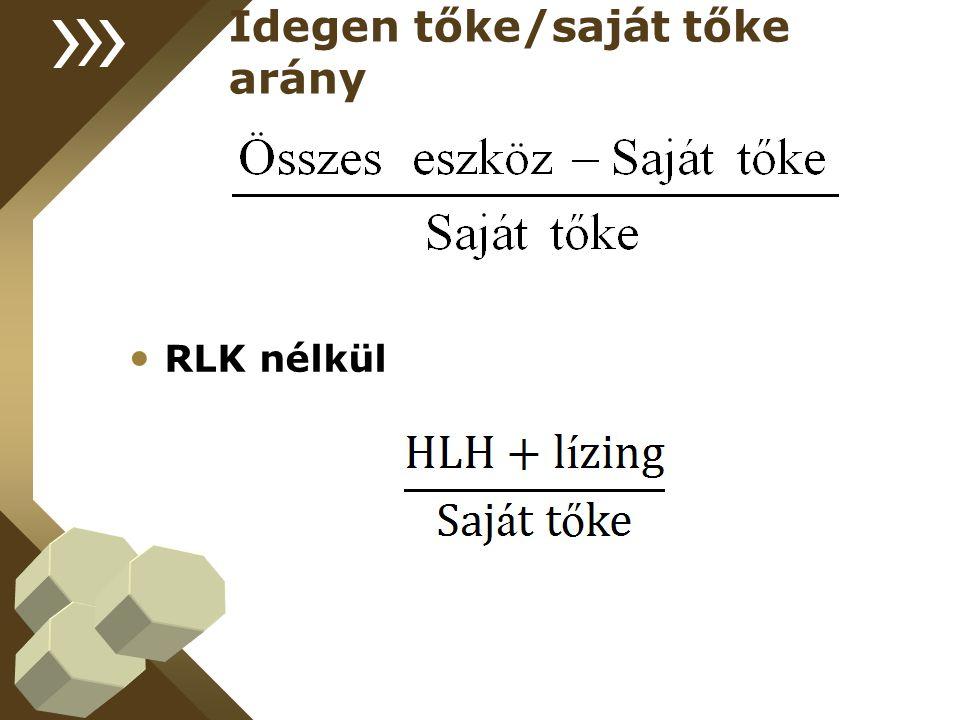 Idegen tőke/saját tőke arány RLK nélkül