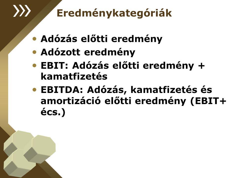 Eredménykategóriák Adózás előtti eredmény Adózott eredmény EBIT: Adózás előtti eredmény + kamatfizetés EBITDA: Adózás, kamatfizetés és amortizáció elő