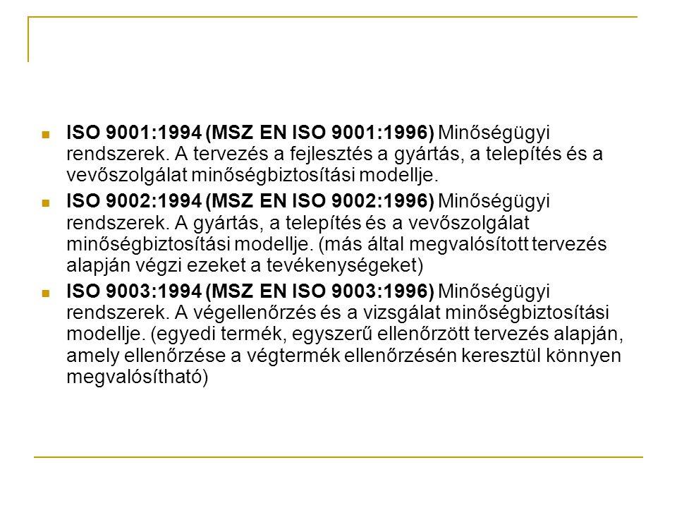 ISO 9001:1994 (MSZ EN ISO 9001:1996) Minőségügyi rendszerek. A tervezés a fejlesztés a gyártás, a telepítés és a vevőszolgálat minőségbiztosítási mode