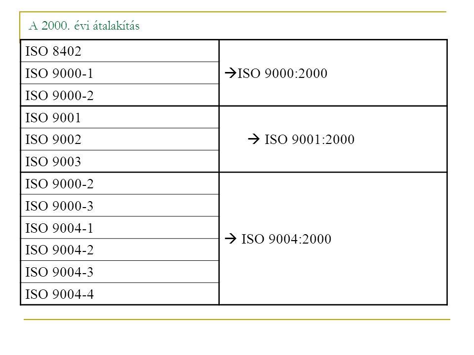 A 2000. évi átalakítás ISO 8402  ISO 9000:2000 ISO 9000-1 ISO 9000-2 ISO 9001  ISO 9001:2000 ISO 9002 ISO 9003 ISO 9000-2  ISO 9004:2000 ISO 9000-3