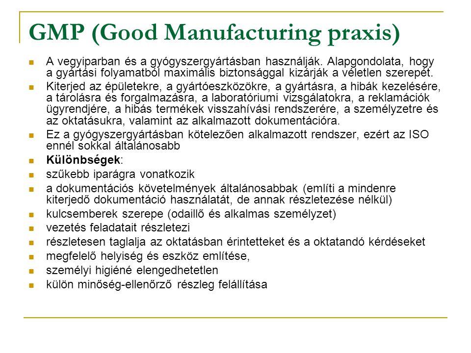 GMP (Good Manufacturing praxis) A vegyiparban és a gyógyszergyártásban használják. Alapgondolata, hogy a gyártási folyamatból maximális biztonsággal k